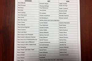2017 Senior Superlatives Released