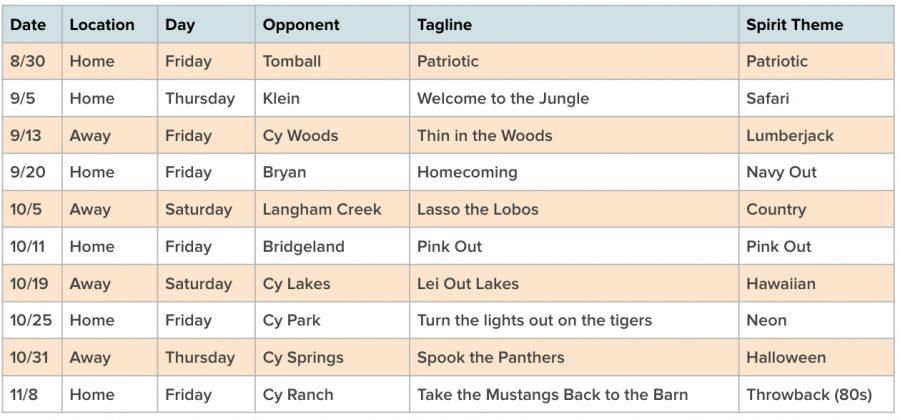 Football season schedule and spirit themes